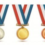 کسب رتبه برتر در مسابقات توسط فرزند همکار شركت برق منطقهای يزد