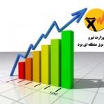 آمار راهبردی سال ۹۴ شرکت برق منطقه ای یزد منتشر شد