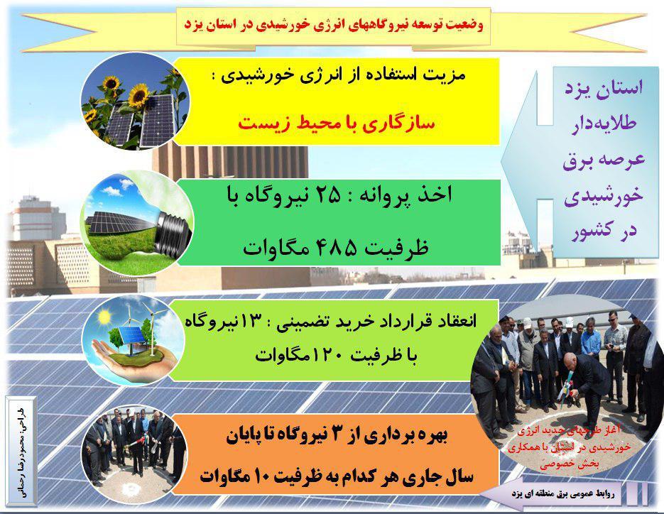 اینفوگرافیک / نیروگاههای خورشیدی استان یزد