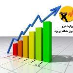 کسب رتبه برتر با درجه عالی برق منطقهای یزد در طرحهای ویژه ملی ابلاغی